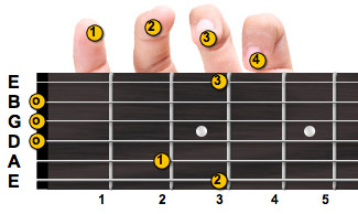 G major guitar chord with fingering
